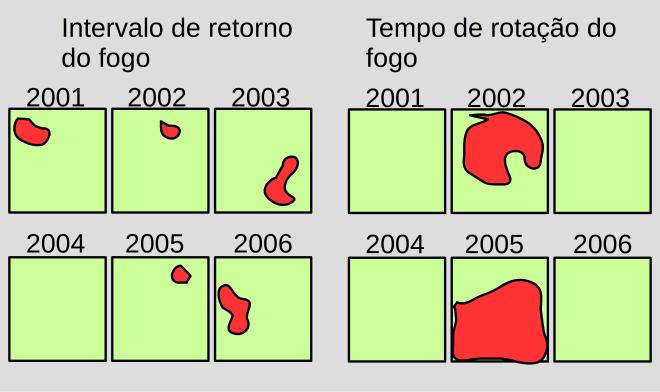 returnrotation.png